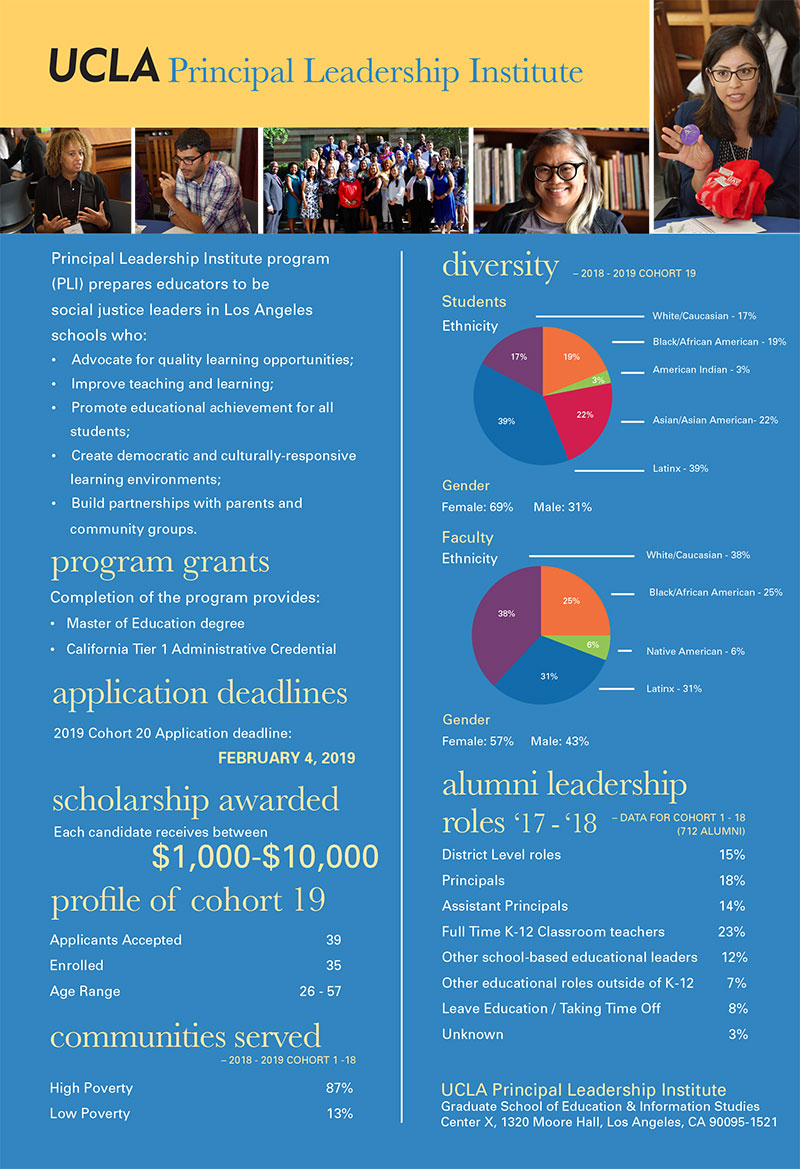 UCLA Principal Leadership Institute Statistics
